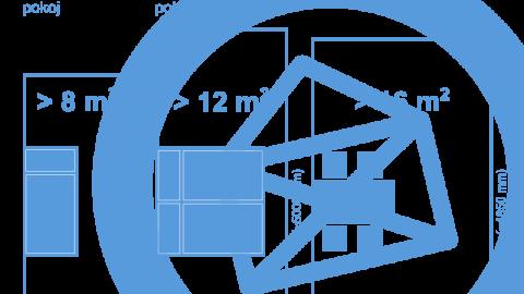Minimální rozměry obytných místností